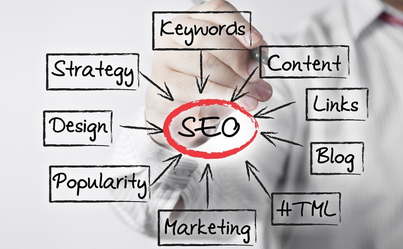 Digital SEO marketing