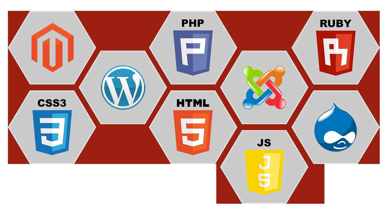 Web Design technologies